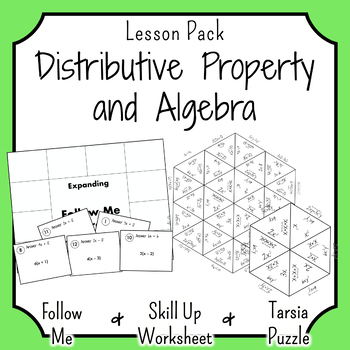 The Distributive Property and Algebra