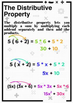 The Distributive Property (equations)