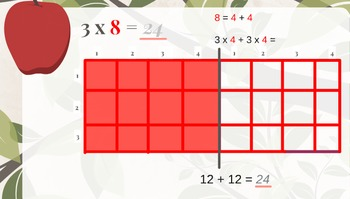 The Distributive Property of Multiplication