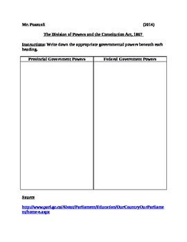 The Division of Powers and the Constitution Act, 1867 : Note-Taking Exercise