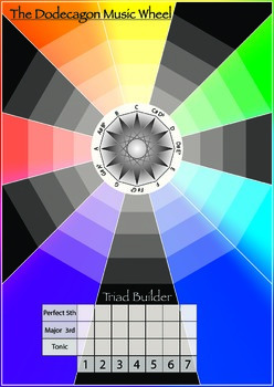 The Dodecagon Music Wheel