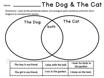 The Dog & The Cat 2 Emergent Readers + Venn Diagram {Young Readers, ESL, EFL}
