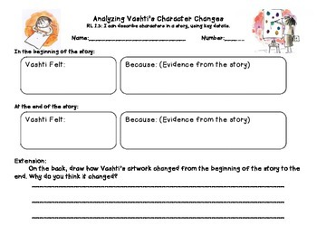 The Dot Character Traits Differentiated