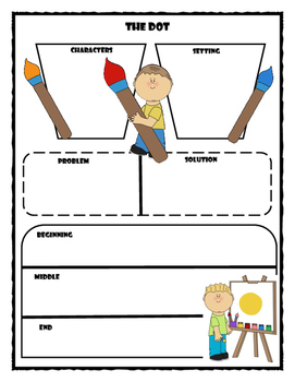 The Dot Story Map - Graphic Organizer