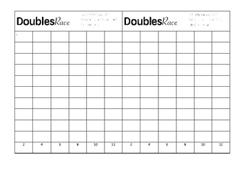 The Doubles Race! Game (Adding Doubles & Bar Graph Practice)
