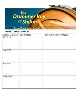 The Drummer Boy of Shiloh Comprehensive Study Guide