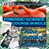 Forensic Science The ENTIRE WISEflamingo Forensics Product Line