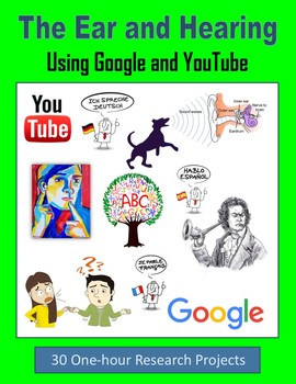 The Ear and Hearing - One-hour Internet Research Projects (Google and YouTube)