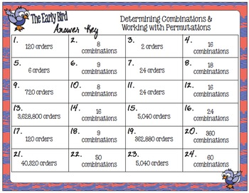 The Early Bird Task Cards: Determining Combinations & Working with Permutations