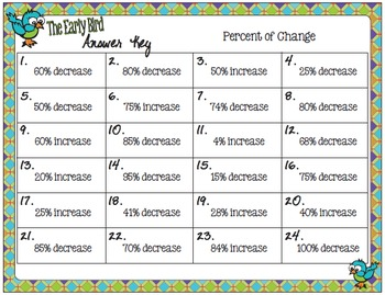 The Early Bird Task Cards: Percent of Change