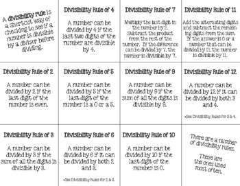 The Early Bird Task Cards for the Rules of Divisibility