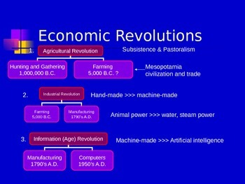 The Early Industrial Revolution