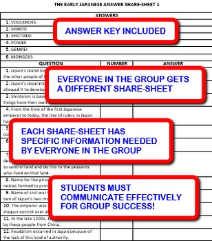 The Early Japanese:  Interdependent Share-Sheets Activity