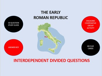 The Early Roman Republic: Divided Questions Activity