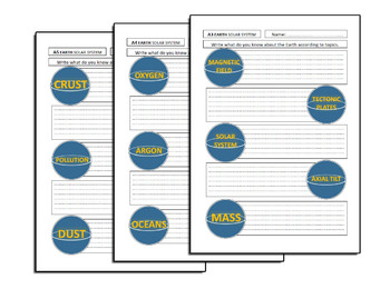 The Earth 28 Worksheets