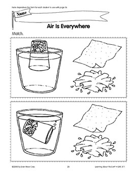 The Earth Is Surrounded by Air