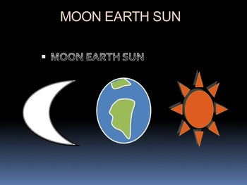 The Earth Moon & Sun