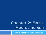 The Earth, Moon, and Sun PowerPoint