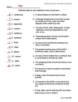 Landforms of Earth - Science Vocabulary for 4th & 5th Grade