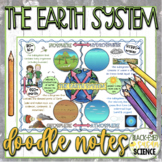 The Earth System (Earth's Spheres) Doodle Notes & Quiz