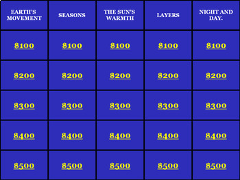 Jeopardy Review Game: Space Science Unit on the Earth & Sun