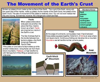 The Earth's Crust -  A Fourth Grade PowerPoint  Introduction to Mountains, Earth