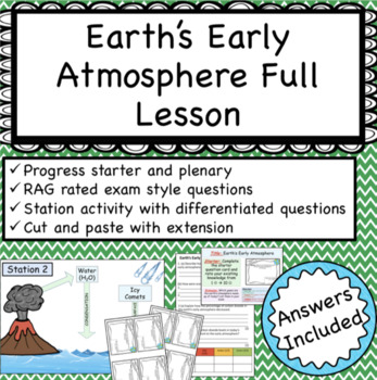Earth's Early Atmosphere Lesson