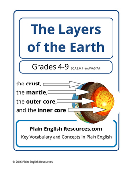 The Earth's Layers in Plain English