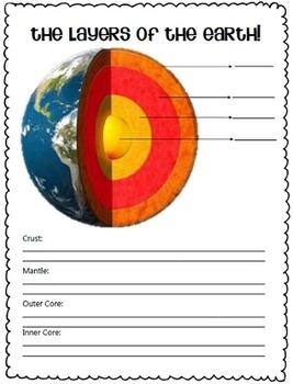 The Earths Crust