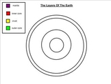 The Earth's Layers - A Paint Tool Activity