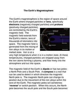 The Earth's Magnetosphere Common Core Reading and Writing Activity
