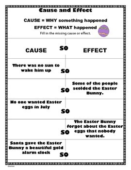 The Easter Bunny that Overslept - Common Core book study