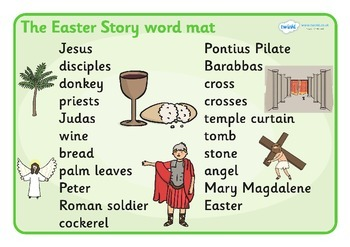 The Easter Story Word Mat (Text)