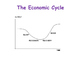 The Economic / Business Cycle & Money Flow - The Money Supply