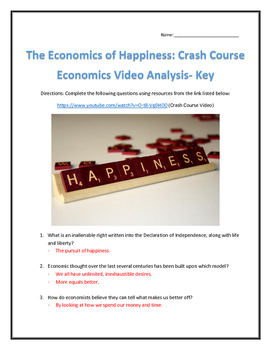 The Economics of Happiness: Crash Course Economics Video Analysis- with Key