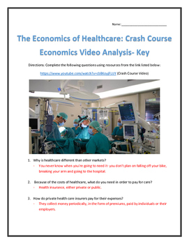 The Economics of Healthcare: Crash Course Economics- Video Analysis with Key
