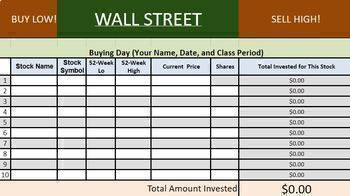 The Economics of the Stock Market  on Google Drive - Class Investing Contest