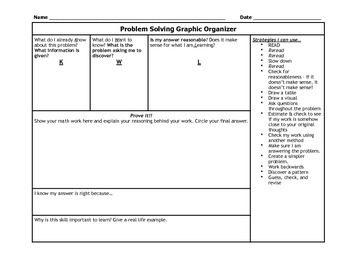 The Educator's Book Club- Comprehension in Problem Solving Graphic Organizer