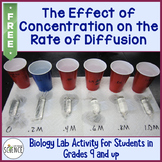 Free Biology Lab: The Effect of Concentration on the Rate of Diffusion