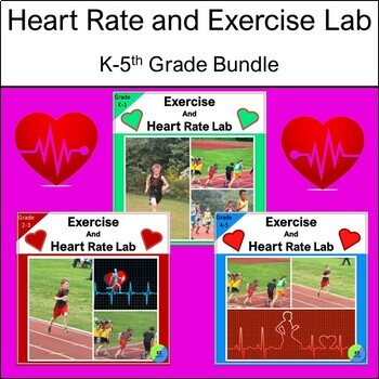 The Effects of Exercise on Heart Rate:  K-5th Grade Experi