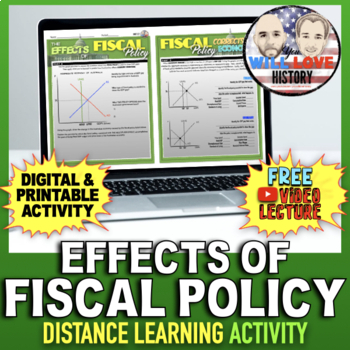 The Effects of Fiscal Policy Activity