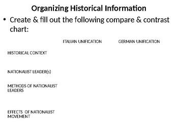 19th Century Nationalism LESSON BUNDLE: The Unification of Italy & Germany
