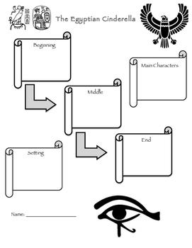 The Egyptian Cinderella worksheet