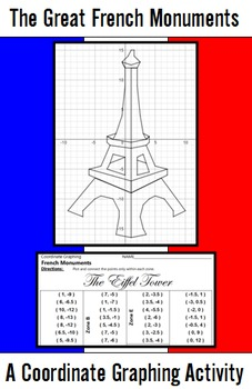 The Eiffel Tower - A Coordinate Graphing Activity
