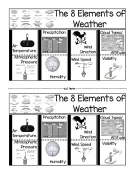 The Eight Elements of Weather