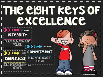 The Eight Keys of Excellence Posters