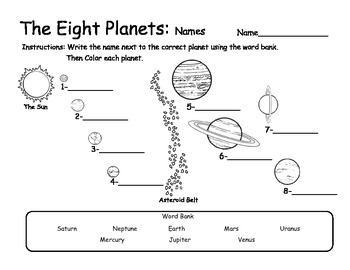 The Eight Planets - Names and Locations -