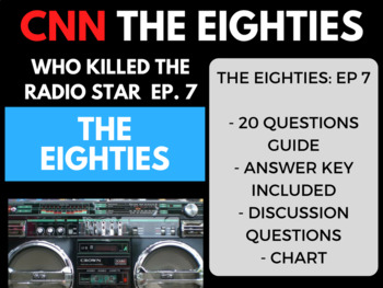 The Eighties CNN Ep. 7 Who Killed the Radio Star
