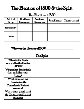 The Election of 1860 & the Split graphic organizer and key