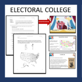 The Electoral College - PPT & Role-play Activity Included